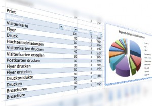 Keyword Analyse bei der Suchmaschinenoptimierung SEO by Belter-Media.Net